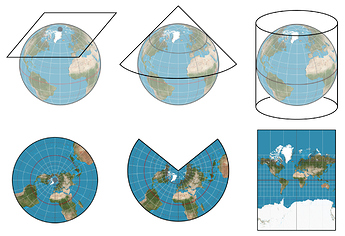 figure2-projections